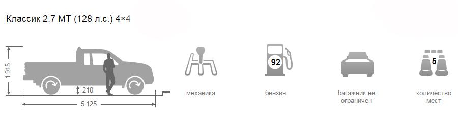 Технические характеристики УАЗ Pickup