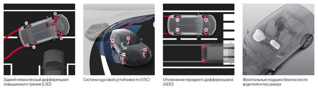 Безопасноть Toyota Hilux